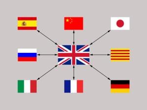 competencia lingüistica