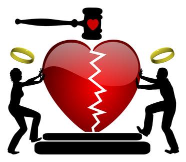 Separación, reconciliación, matrimonio y testamento